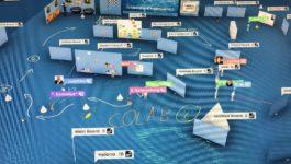 3. LEx-Labor -> Digitale Kollaboration